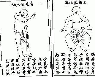 Shaolin Eighteen Lohan Hands